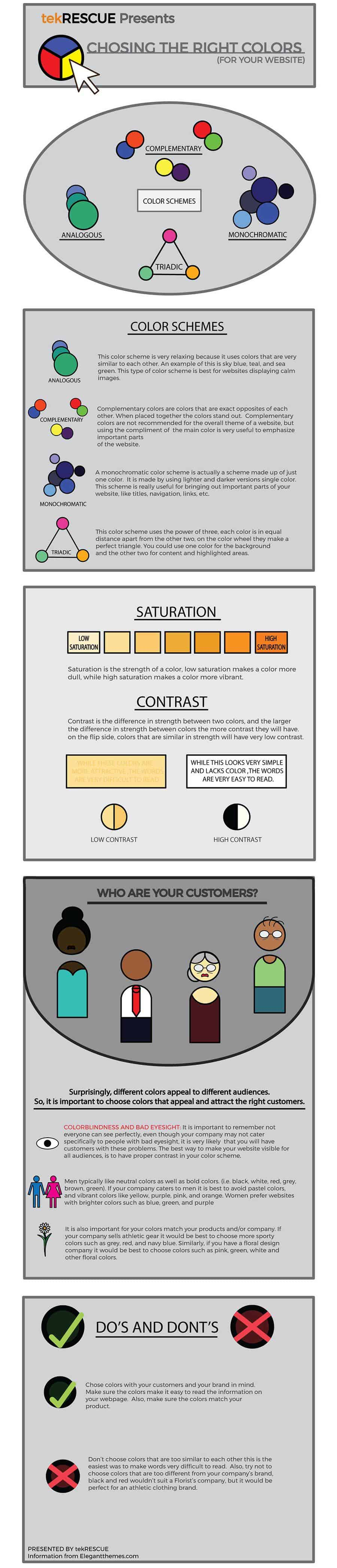 Infographic: Choosing the Right Colors for Your Website